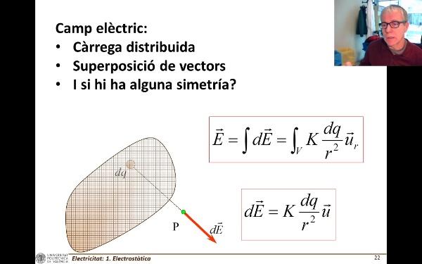 T1E: 03 Superposición. Distribución lineal de carga con simetría C