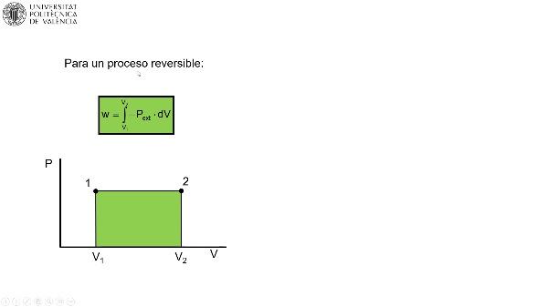 MOOC Primeros pasos termodinámica. Trabajo, criterio de signos