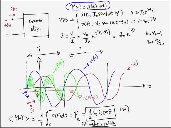 Teoría de Circuitos 1. Lección 5. 6-4 Valor eficaz,  potencia media