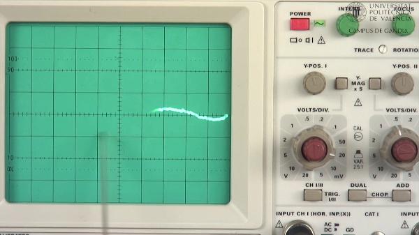 Osciloscopio Analógico. Fuentes de Disparo (8 de 11)