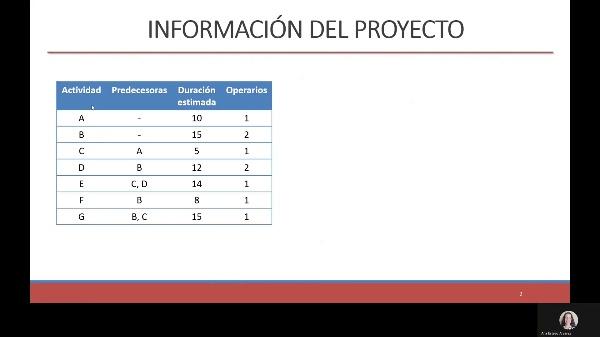 Planificación de proyectos en Microsoft Project
