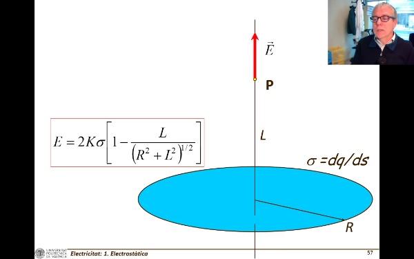 T1E: 07 distribución ciliíndrica de carga C (ojo: falta 2pi en una transparencia)