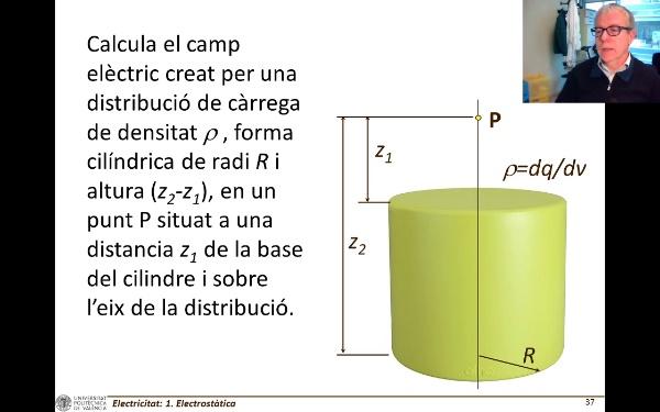 T1E: 05 distribución circunferència de carga C (Ojo falta 2pi en una transparencia)