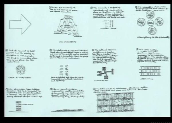 Conferencia Ton Salvadó: El tiempo de digestión según Shadrach Woods (2012-09-27) parte 2/2