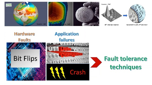 William C. Carter Award - Approaches for Building Error Resilient Applications