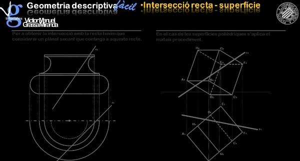 Intersección reta - superfície