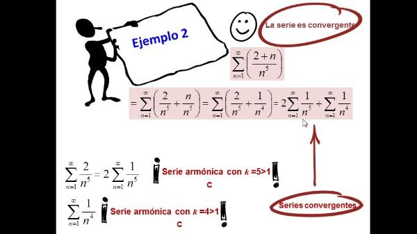 Reconociendo series armónicas y geométricas
