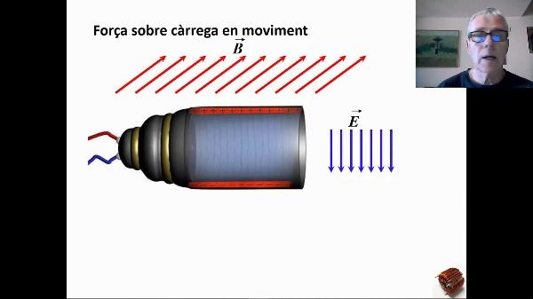 Magnetisme: força sobre càrregues en moviment. Algunes aplicacions
