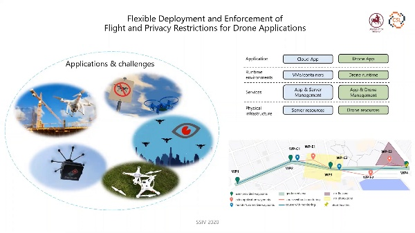 Flexible Deployment and Enforcement of Flight and Privacy Restrictions for Drone Applications