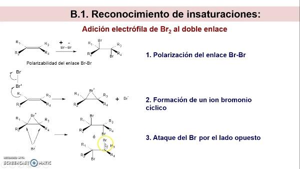 Reconocimiento de grupos funcionales