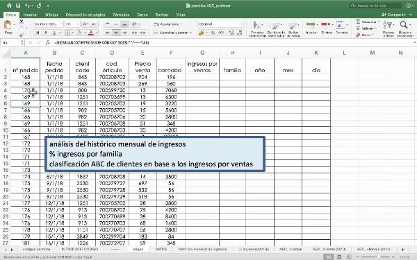 Análisis de pedidos: tablas dinámicas