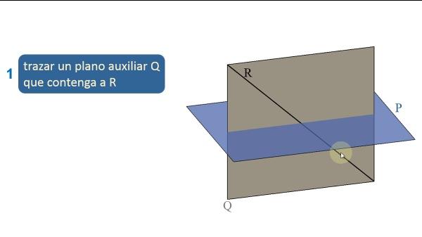 Intersección recta plano en el sistema de planos acotados