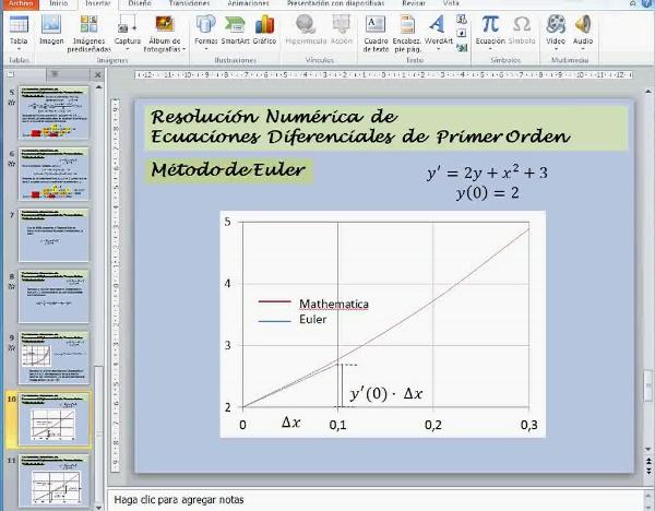 MN-EDO-03-09 Causa del Error con el Método de Euler