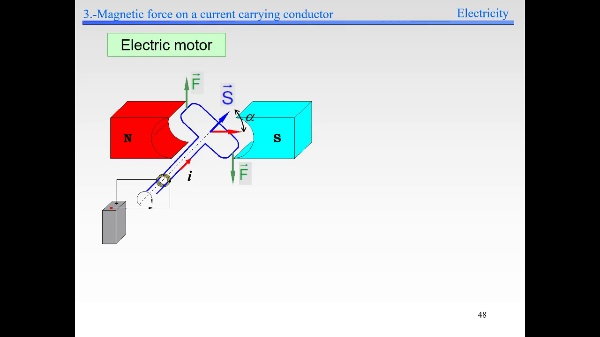 Elec-4-Magnetic Field-S48-DC Electric Motor