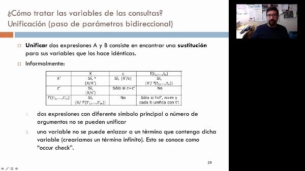 LTP. Tema 4. Programación lógica: modelo de ejecución. Unificación (I)