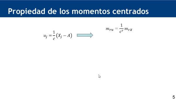 Método abreviado de cálculo de momentos