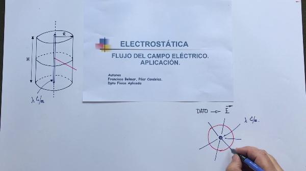 ELECTROSTÁTICA.FLUJO DEL CAMPO ELÉCTRICO.APLICACIÓN