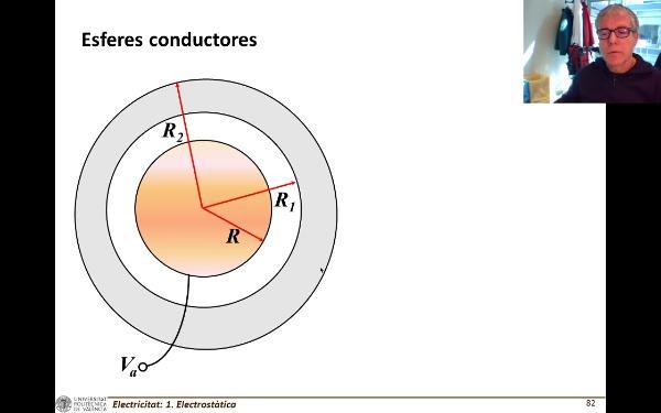 T1E: 11 Conductores esféricos 2 C