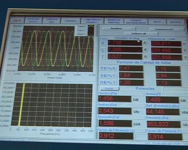 K9581-2007 - Procedimiento y sistema de medida del fasor potencia de desequilibrioy dispositivo para su calibración