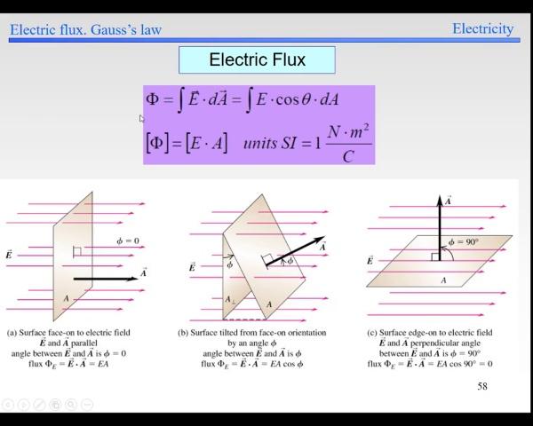 Elec-1-Flux-S57-S58-Flux definition