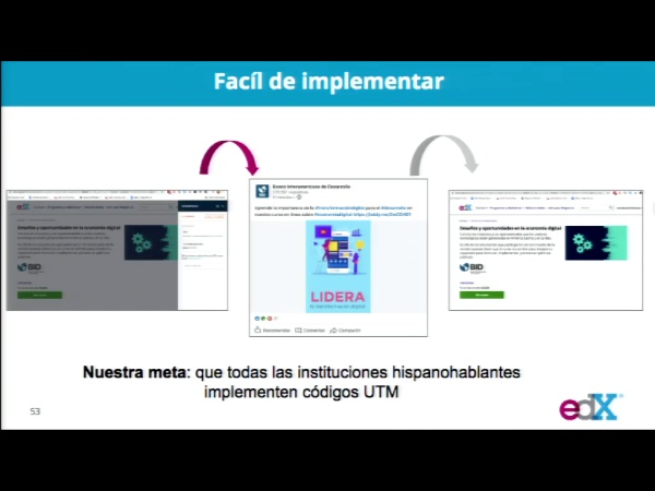 SPOC Gestión de MOOC. Marketing de edX. Códigos UTM
