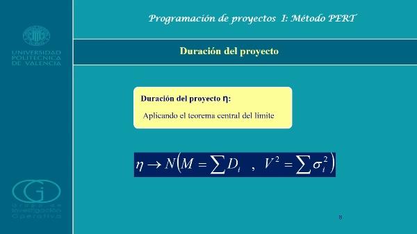 Programación de proyectos I. Método PERT