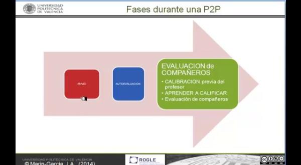 EdX- evaluación de P2P (preguntas de respuesta abierta evaluadas por compañeros)