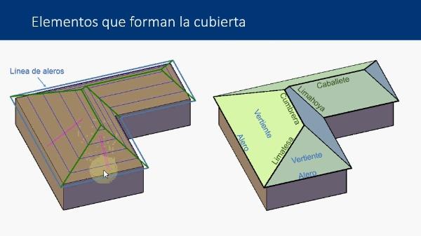 Aplicación del sistema de planos acotados: resolución de cubiertas