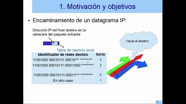 Direccionamiento IPv4 con y sin clases (CIDR)