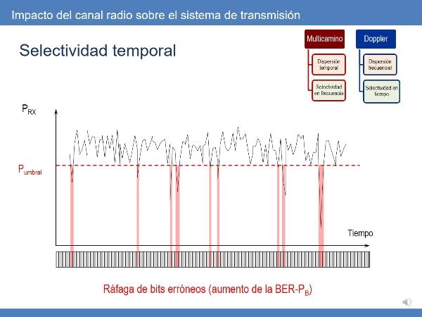 SSTR_T3_Impacto del canal