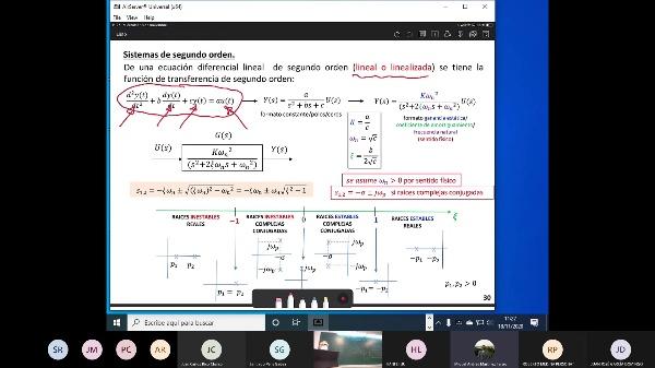 UD5.3 SAU Automatismos 20-21