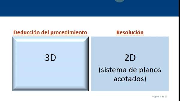 Distancia entre dos rectas paralelas en el sistema de planos acotados