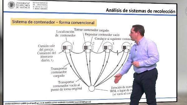 3.04.- Análisis de sistemas de recolección