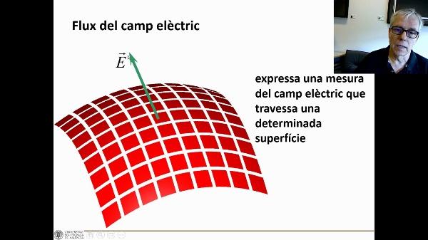Flux (de camp elèctric)