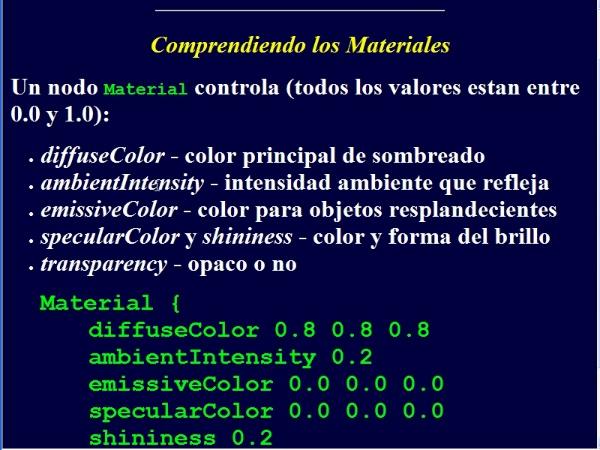 Materiales con VRML