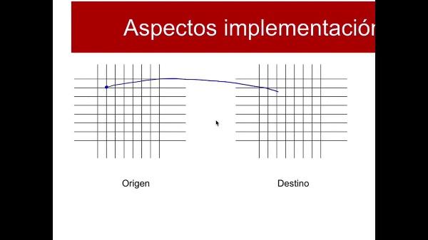 Tr. Geométricas. Aspectos Implementación