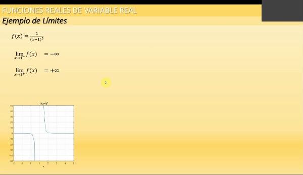 M1-ELE-122 Limites ejemplo 2