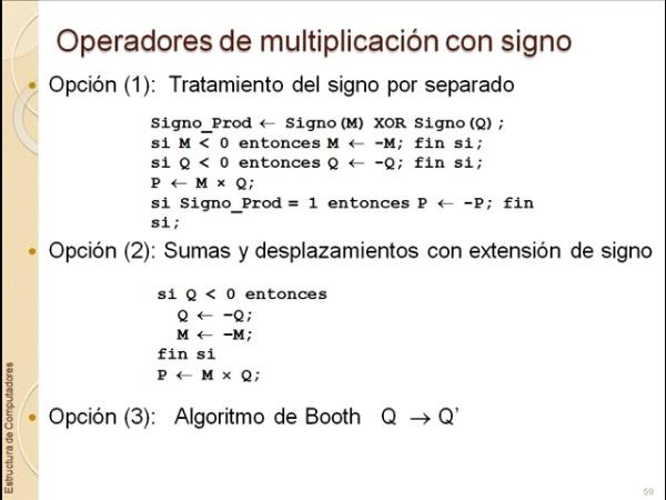 Multiplicación por recodificación por parejas de bits