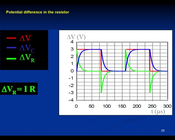 Electricity Lab: 3.-Capacitor- video 3