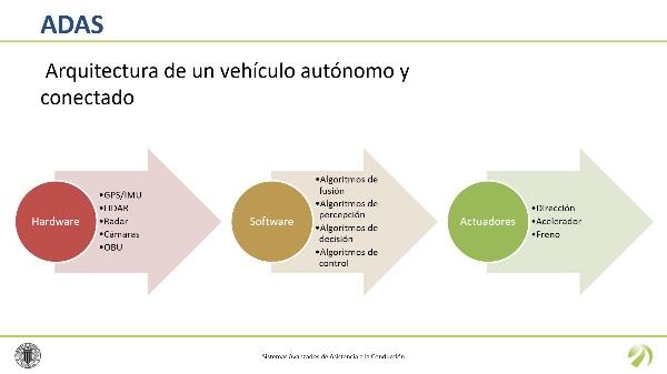 Sistemas avanzados de asistencia a la conducción