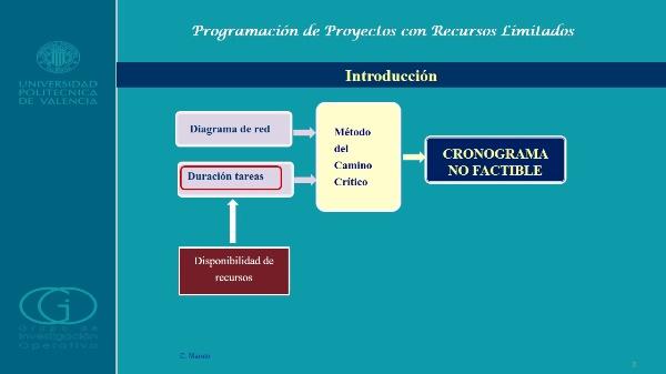 Programación de Proyectos II: Programación de Proyectos con Recursos Limitados