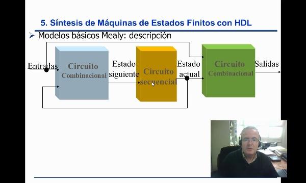 FSM Mealy con Verilog, estilo de tres procesos básico