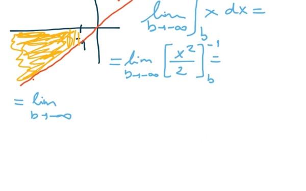 Ejemplos de cálculo de integrales impropias por la definición