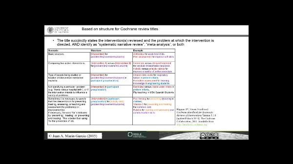 Selecting and defining the title and objectives of the literature review (BASIC)