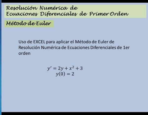 MN-EDO-03-06 Método de Euler con Excel