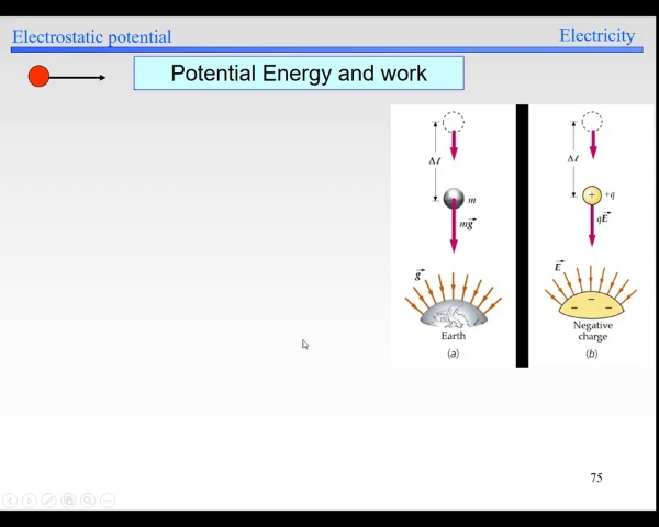 Elec-1-Potential-S75-Potential and work