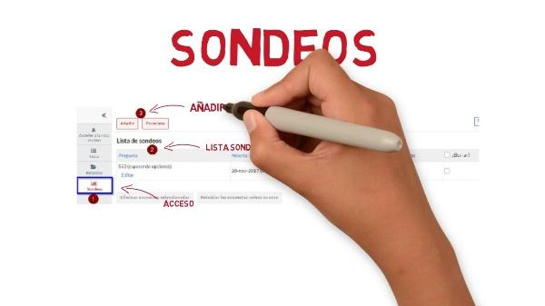 Sondeos (wiki)