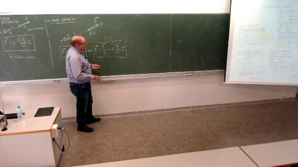 Física 1. Lección 4. Estructura del campo eléctrico