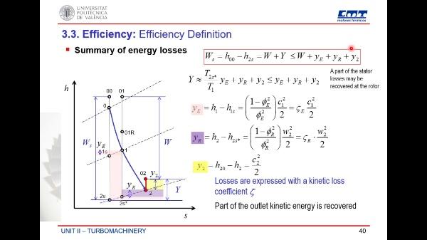 Efficiency of turbines