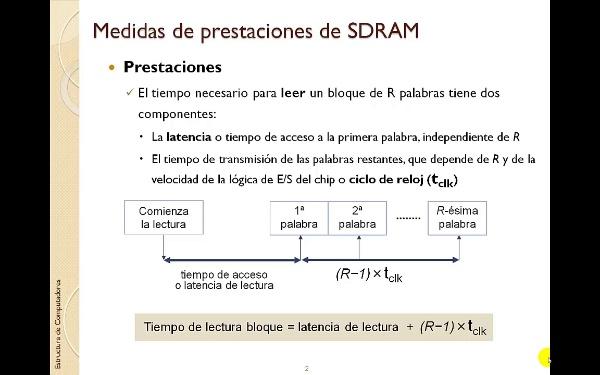 TEMA 5. Memoria. Prestaciones de las memorias DRAM